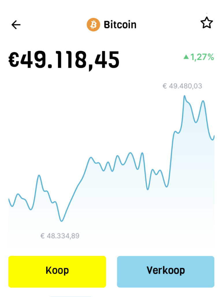BLOX - Bitcoin kopen 2